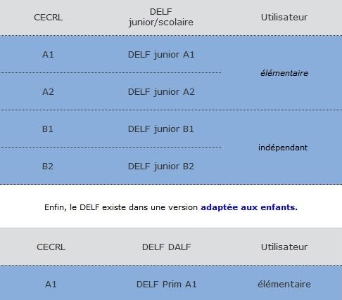dalf_fr1.jpg